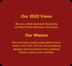 yello hotel company profile