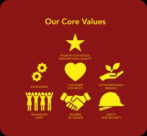 yello hotel core values