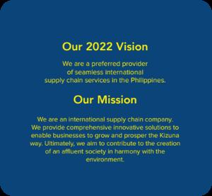 gothong-suze company profile